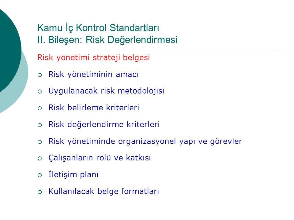 Kamu İç Kontrol Standartları II. Bileşen: Risk Değerlendirmesi Risk yönetimi strateji belgesi  Risk yönetiminin amacı  Uygulanacak risk metodolojisi