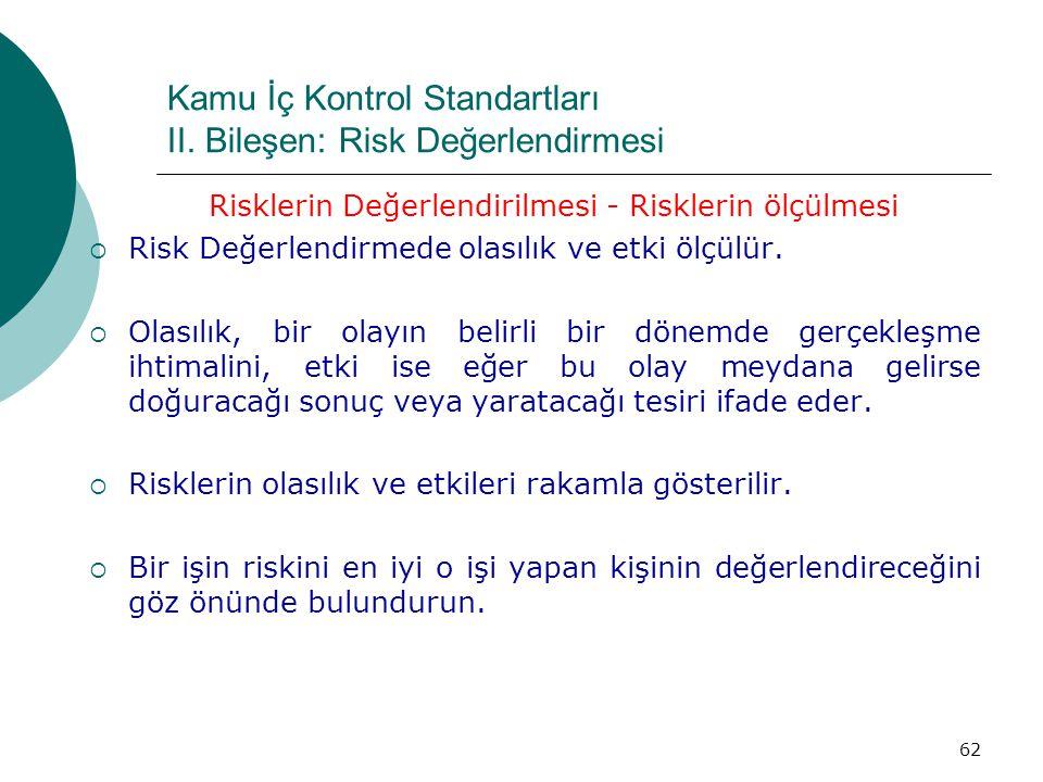 Kamu İç Kontrol Standartları II. Bileşen: Risk Değerlendirmesi Risklerin Değerlendirilmesi - Risklerin ölçülmesi  Risk Değerlendirmede olasılık ve et