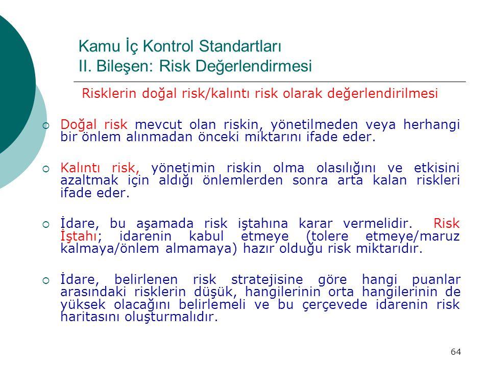 Kamu İç Kontrol Standartları II. Bileşen: Risk Değerlendirmesi Risklerin doğal risk/kalıntı risk olarak değerlendirilmesi  Doğal risk mevcut olan ris