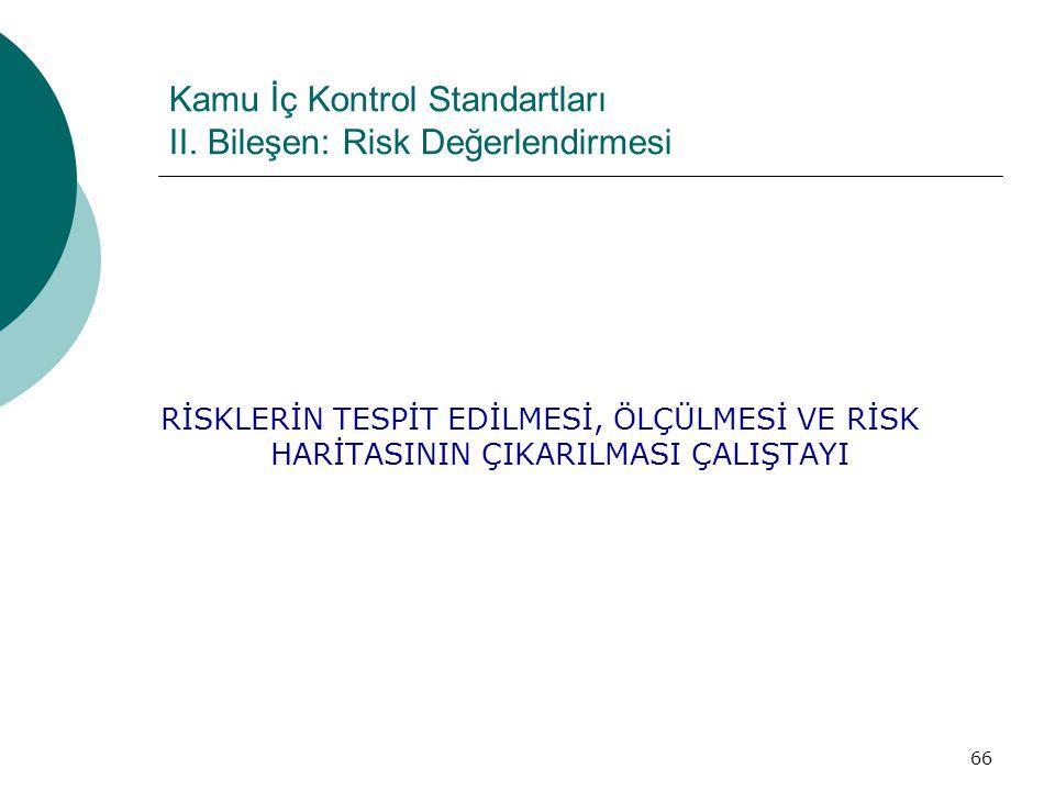 Kamu İç Kontrol Standartları II. Bileşen: Risk Değerlendirmesi RİSKLERİN TESPİT EDİLMESİ, ÖLÇÜLMESİ VE RİSK HARİTASININ ÇIKARILMASI ÇALIŞTAYI 66