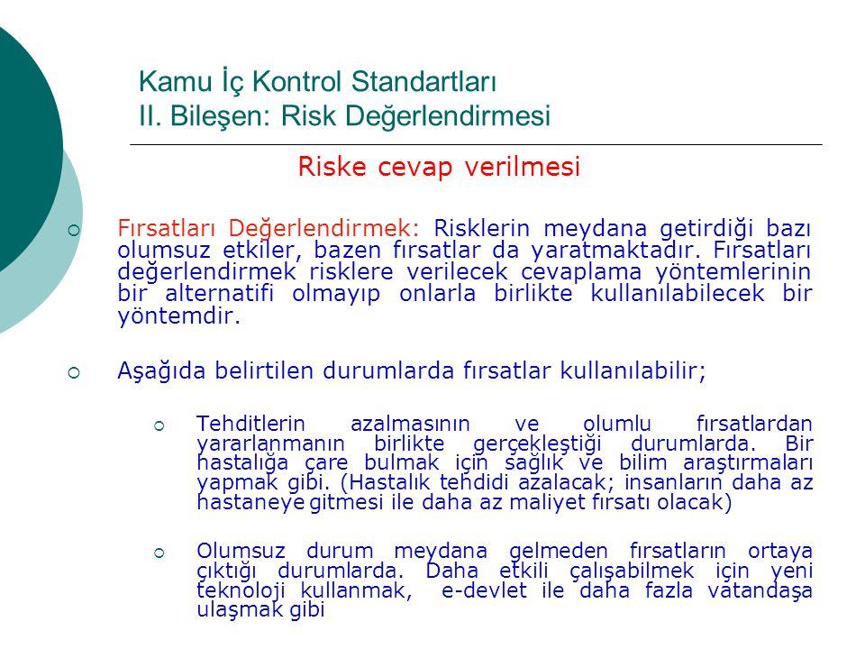 Kamu İç Kontrol Standartları II. Bileşen: Risk Değerlendirmesi Riske cevap verilmesi  Fırsatları Değerlendirmek: Risklerin meydana getirdiği bazı olu