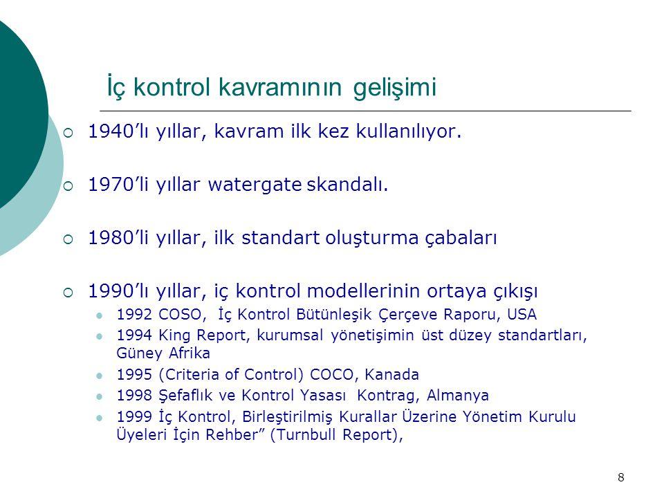 Kamu İç Kontrol Standartları III.Bileşen: Kontrol Faaliyetleri  Standart 7.