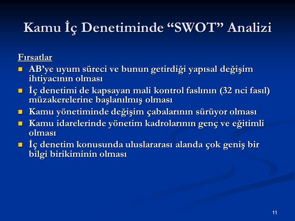 12 Kamu İç Denetiminde SWOT Analizi Tehditler AB sürecinde zaman zaman duraksamaların yaşanma ihtimalinin olması AB sürecinde zaman zaman duraksamaların yaşanma ihtimalinin olması Üst yönetim ve denetlenecek birimlerde iç denetim konusunda farkındalık eksikliği bulunması Üst yönetim ve denetlenecek birimlerde iç denetim konusunda farkındalık eksikliği bulunması Kamu idarelerinde denetime karşı olan isteksizlik Kamu idarelerinde denetime karşı olan isteksizlik