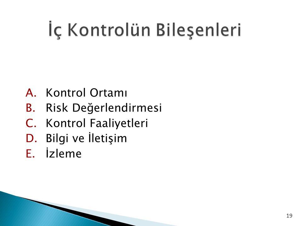 19 İç Kontrolün Bileşenleri A.Kontrol Ortamı B.Risk Değerlendirmesi C.Kontrol Faaliyetleri D.Bilgi ve İletişim E.İzleme