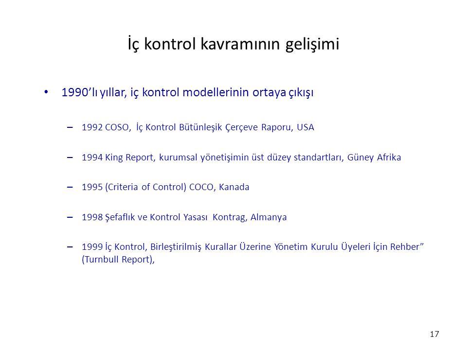 İç kontrol kavramının gelişimi 1990'lı yıllar, iç kontrol modellerinin ortaya çıkışı – 1992 COSO, İç Kontrol Bütünleşik Çerçeve Raporu, USA – 1994 Kin