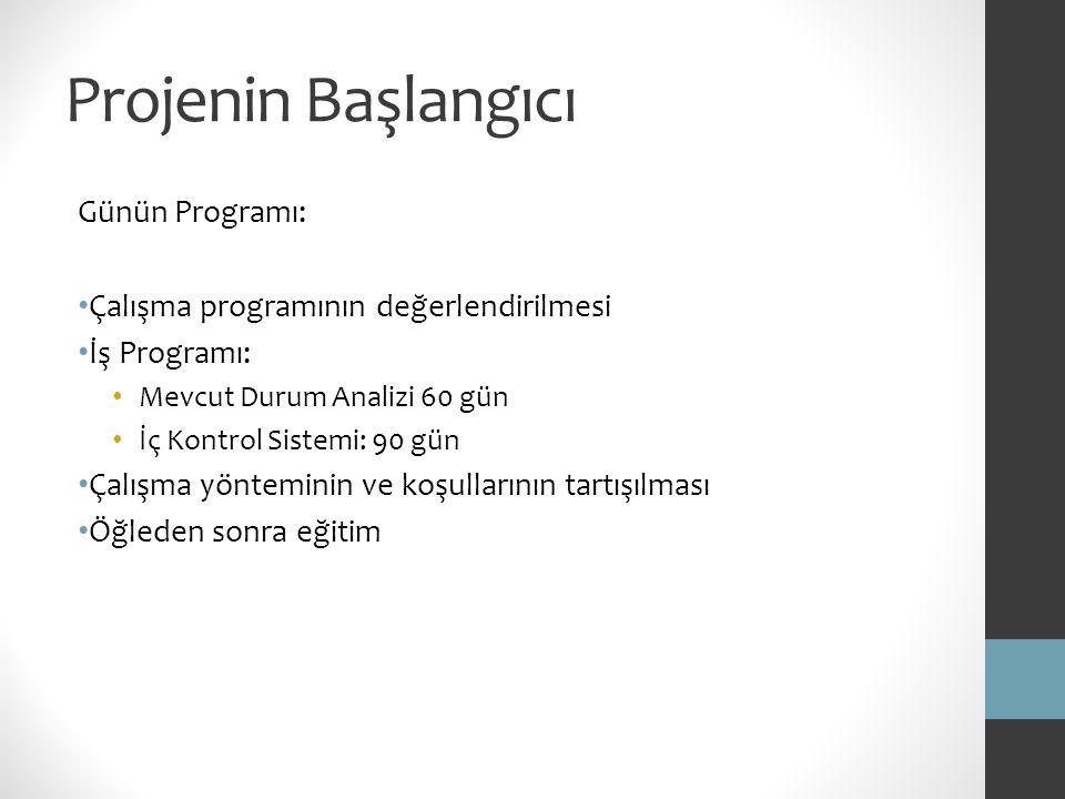 Projenin Başlangıcı Günün Programı: Çalışma programının değerlendirilmesi İş Programı: Mevcut Durum Analizi 60 gün İç Kontrol Sistemi: 90 gün Çalışma