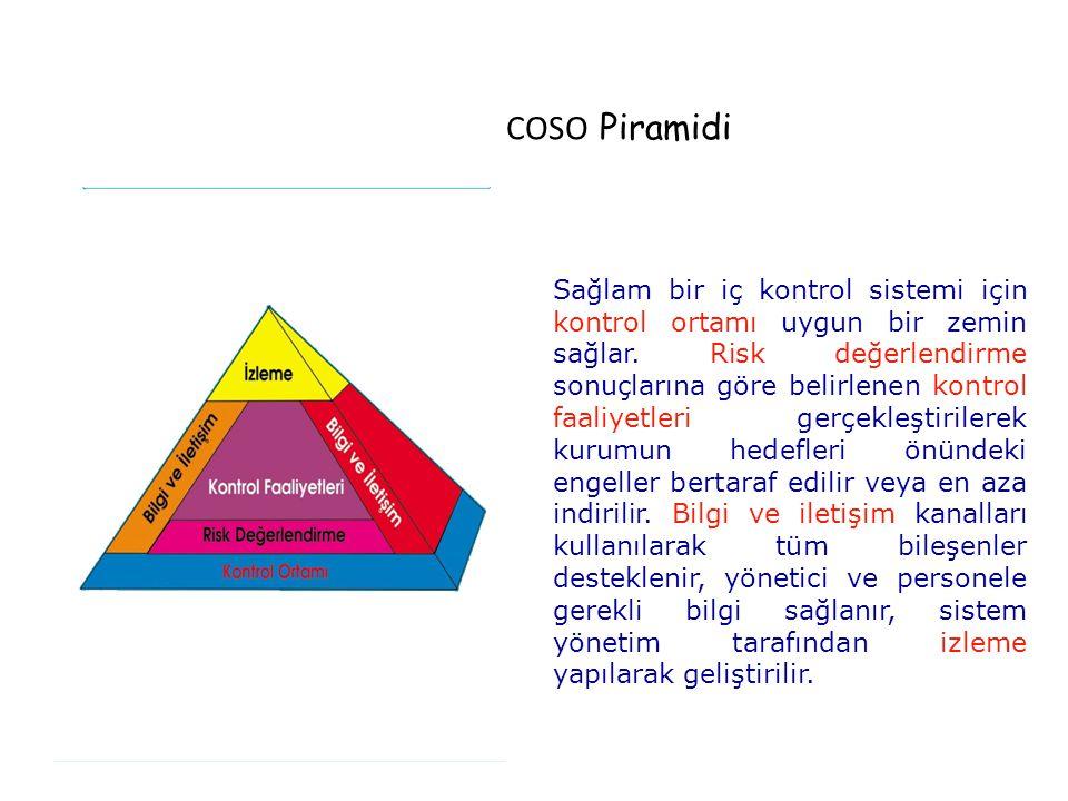 COSO Piramidi Sağlam bir iç kontrol sistemi için kontrol ortamı uygun bir zemin sağlar. Risk değerlendirme sonuçlarına göre belirlenen kontrol faaliye