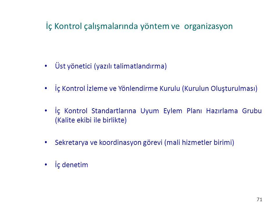 İç Kontrol çalışmalarında yöntem ve organizasyon Üst yönetici (yazılı talimatlandırma) İç Kontrol İzleme ve Yönlendirme Kurulu (Kurulun Oluşturulması)