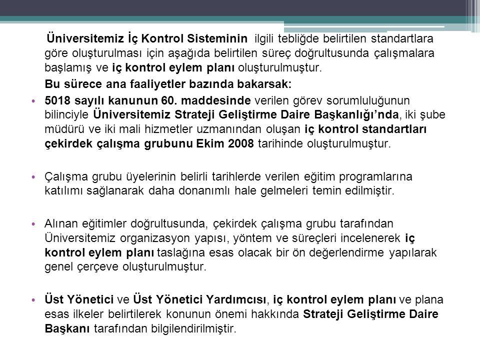 İç Kontrol Uyum Eylem Planı İç kontrol eylem planında 18 standart ve 79 genel şart bulunmaktadır.
