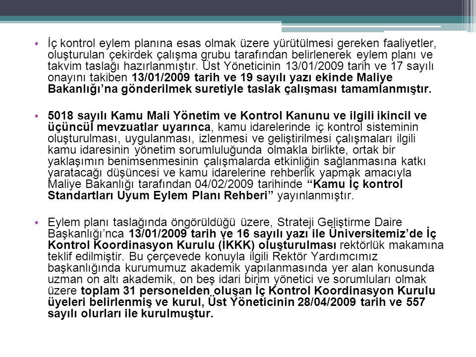 Koordinasyon Kurulunda yer alan idari birim yöneticilerine 13/03/2009 tarihinde Strateji Geliştirme Daire Başkanlığı tarafından iç kontrol standartları ve eylem planı ve takvim taslağı hakkında bilgilendirme sunumu yapılmıştır.