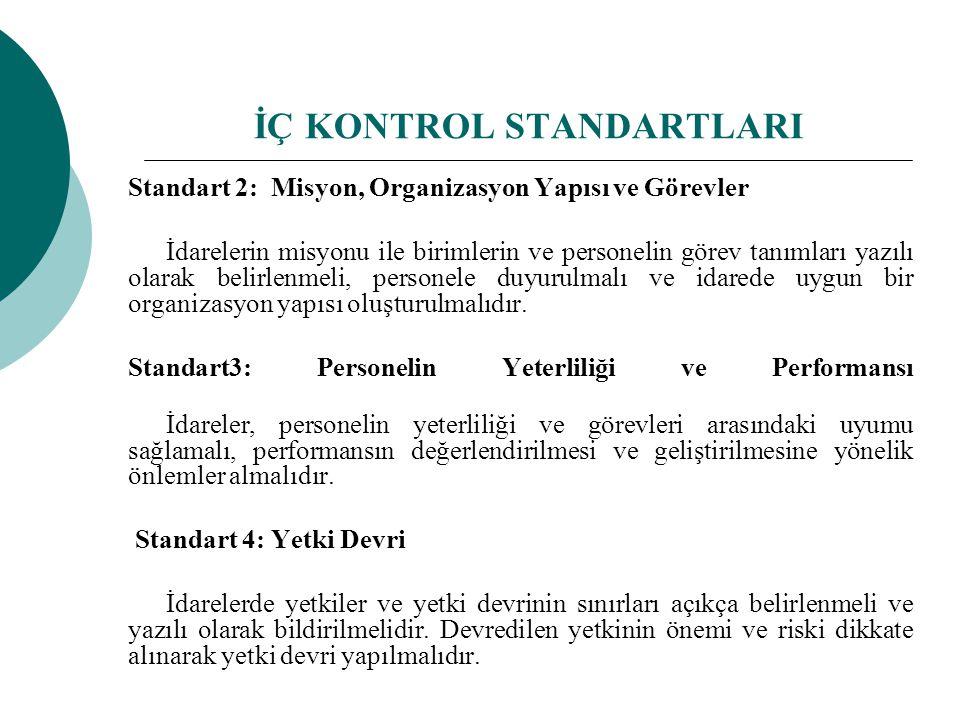 İÇ KONTROL STANDARTLARI Standart 2: Misyon, Organizasyon Yapısı ve Görevler İdarelerin misyonu ile birimlerin ve personelin görev tanımları yazılı ola