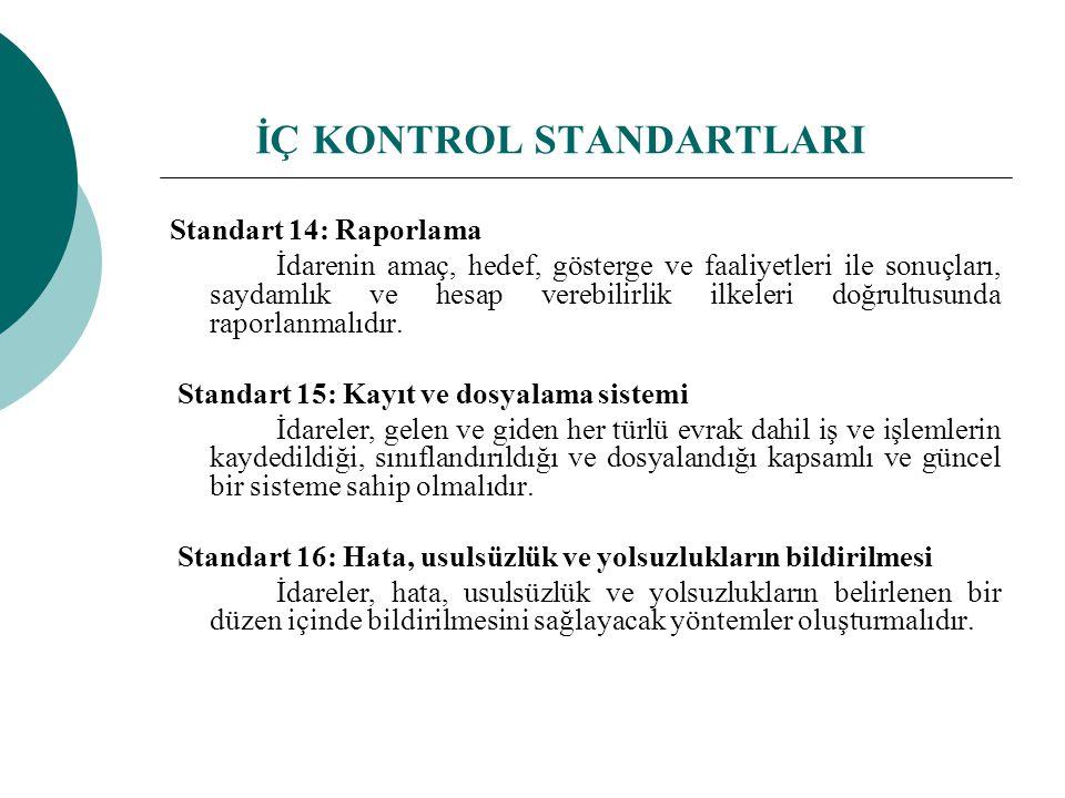 Standart 14: Raporlama İdarenin amaç, hedef, gösterge ve faaliyetleri ile sonuçları, saydamlık ve hesap verebilirlik ilkeleri doğrultusunda raporlanma