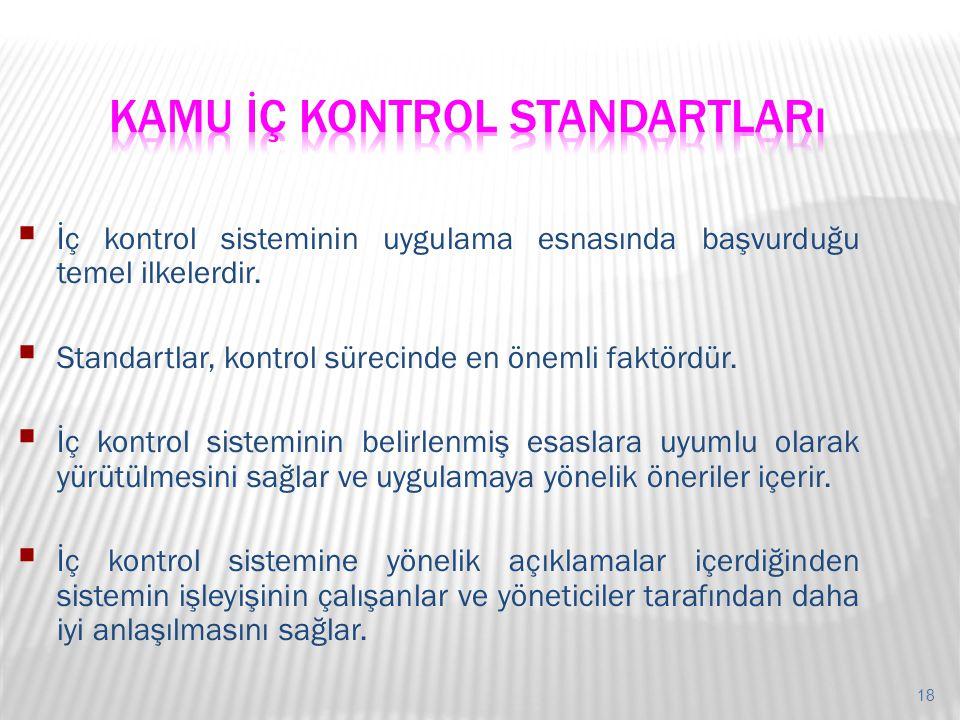 18  İç kontrol sisteminin uygulama esnasında başvurduğu temel ilkelerdir.  Standartlar, kontrol sürecinde en önemli faktördür.  İç kontrol sistemin