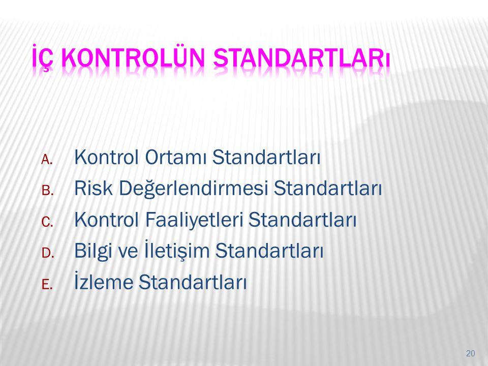20 A. Kontrol Ortamı Standartları B. Risk Değerlendirmesi Standartları C. Kontrol Faaliyetleri Standartları D. Bilgi ve İletişim Standartları E. İzlem