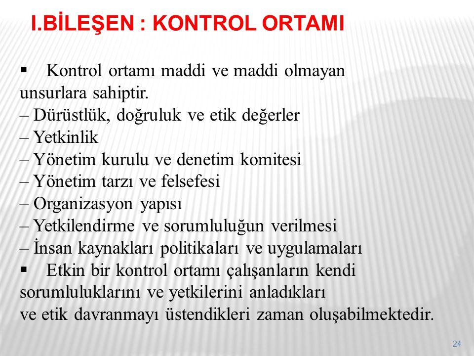  Kontrol ortamı maddi ve maddi olmayan unsurlara sahiptir. – Dürüstlük, doğruluk ve etik değerler – Yetkinlik – Yönetim kurulu ve denetim komitesi –