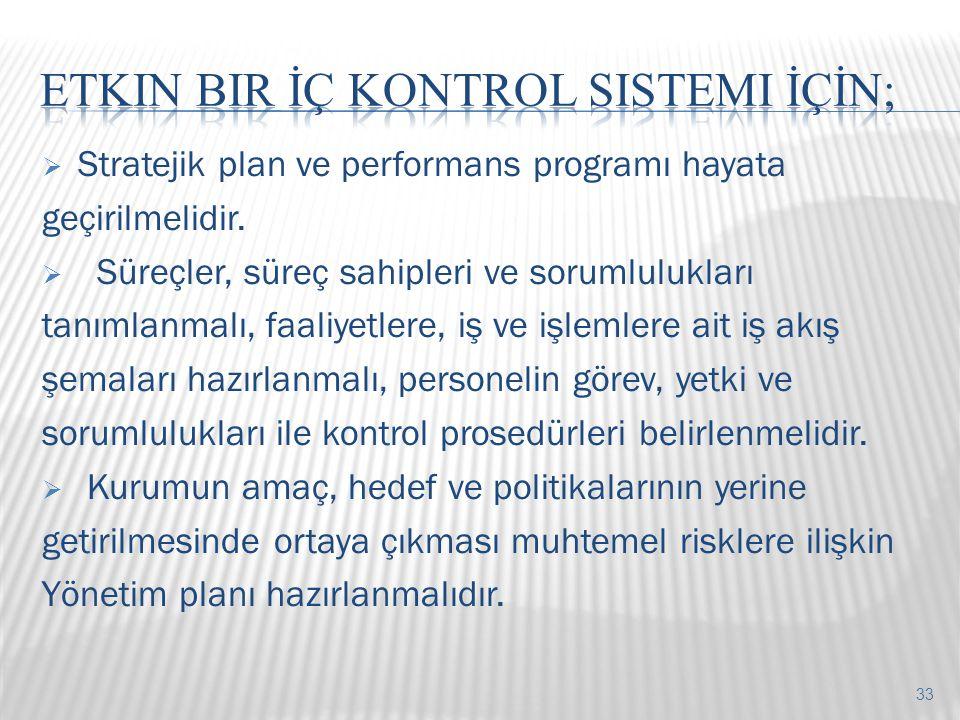  Stratejik plan ve performans programı hayata geçirilmelidir.  Süreçler, süreç sahipleri ve sorumlulukları tanımlanmalı, faaliyetlere, iş ve işlemle