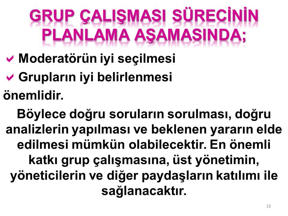  Moderatörün iyi seçilmesi  Grupların iyi belirlenmesi önemlidir.