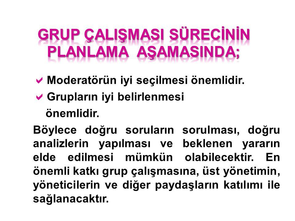  Moderatörün iyi seçilmesi önemlidir.  Grupların iyi belirlenmesi önemlidir.