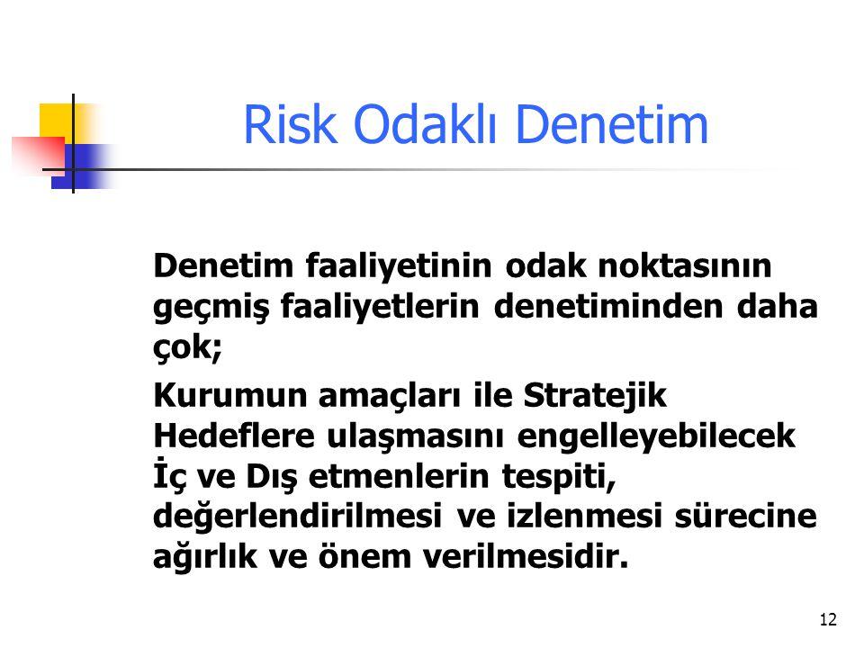 12 Risk Odaklı Denetim Denetim faaliyetinin odak noktasının geçmiş faaliyetlerin denetiminden daha çok; Kurumun amaçları ile Stratejik Hedeflere ulaşm