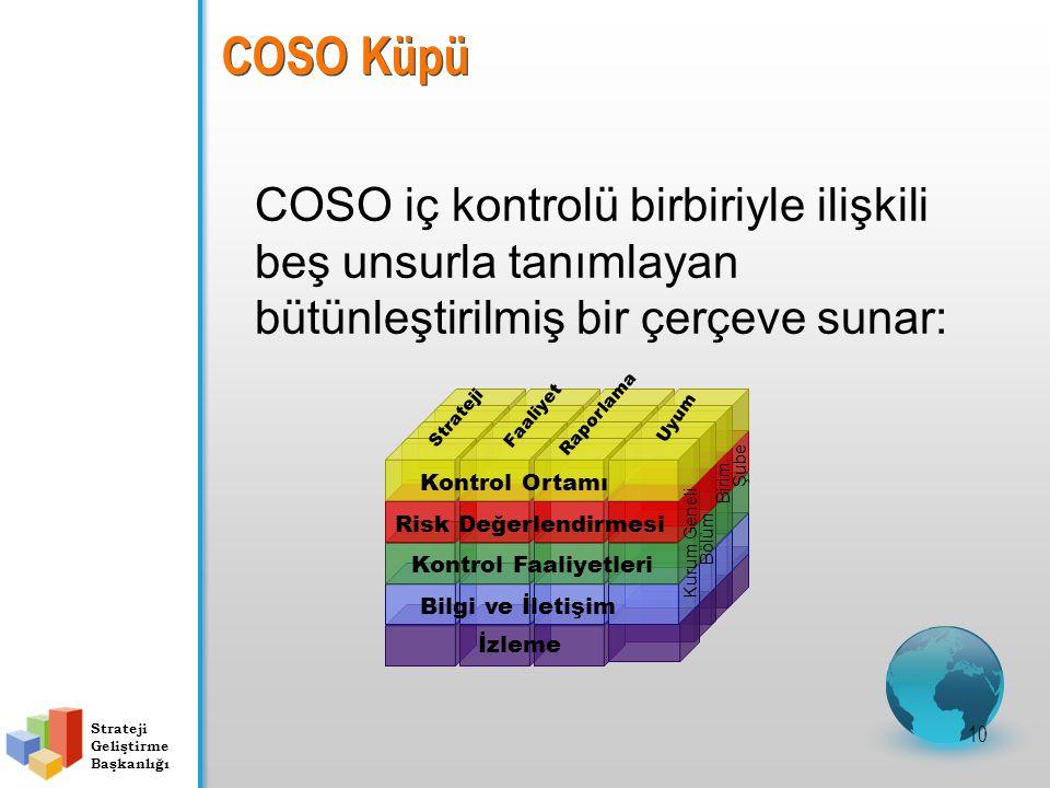 Strateji Geliştirme Başkanlığı COSO Küpü İzleme Bilgi ve İletişim Kontrol Faaliyetleri Risk Değerlendirmesi Kontrol Ortamı Strateji Faaliyet Uyum Raporlama Kurum Geneli Bölüm Birim Şube COSO iç kontrolü birbiriyle ilişkili beş unsurla tanımlayan bütünleştirilmiş bir çerçeve sunar: 10
