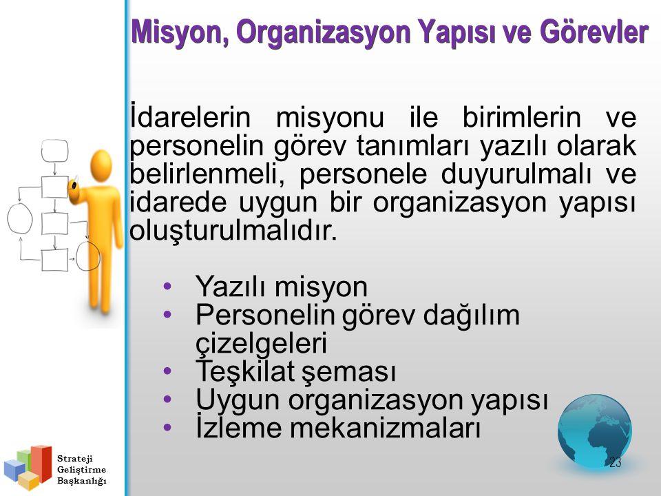 23 İdarelerin misyonu ile birimlerin ve personelin görev tanımları yazılı olarak belirlenmeli, personele duyurulmalı ve idarede uygun bir organizasyon yapısı oluşturulmalıdır.
