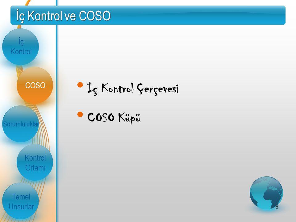 İç Kontrol ve COSO İç Kontrol Sorumluluklar Kontrol Ortamı Temel Unsurlar COSO Iç Kontrol Çerçevesi COSO Küpü 8