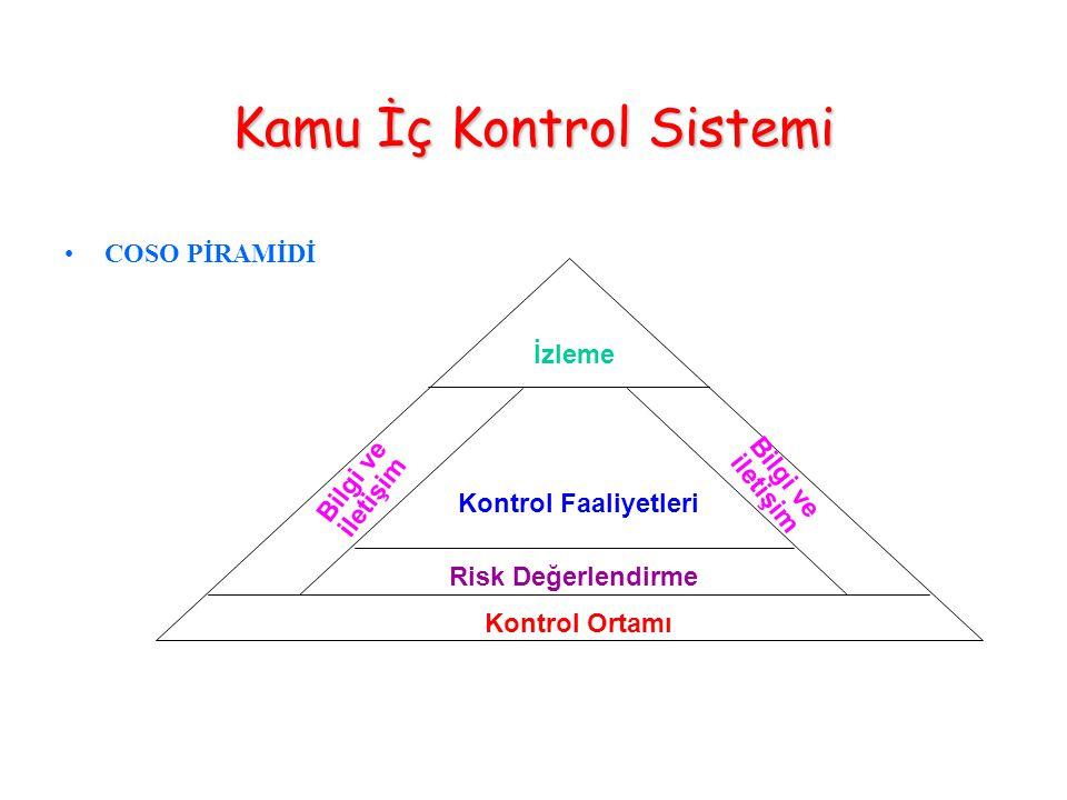 Kamu İç Kontrol Sistemi COSO PİRAMİDİ Kontrol Faaliyetleri İzleme Risk Değerlendirme Kontrol Ortamı Bilgi ve iletişim