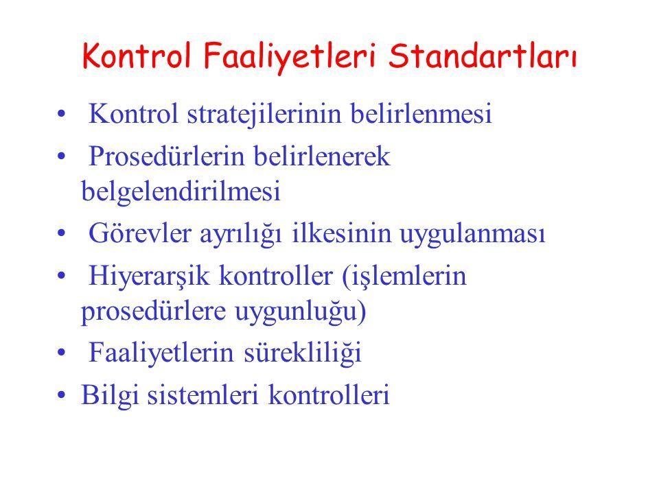 Kontrol Faaliyetleri Standartları Kontrol stratejilerinin belirlenmesi Prosedürlerin belirlenerek belgelendirilmesi Görevler ayrılığı ilkesinin uygulanması Hiyerarşik kontroller (işlemlerin prosedürlere uygunluğu) Faaliyetlerin sürekliliği Bilgi sistemleri kontrolleri