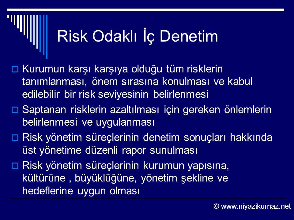 Risk Odaklı İç Denetim  Kurumun karşı karşıya olduğu tüm risklerin tanımlanması, önem sırasına konulması ve kabul edilebilir bir risk seviyesinin bel