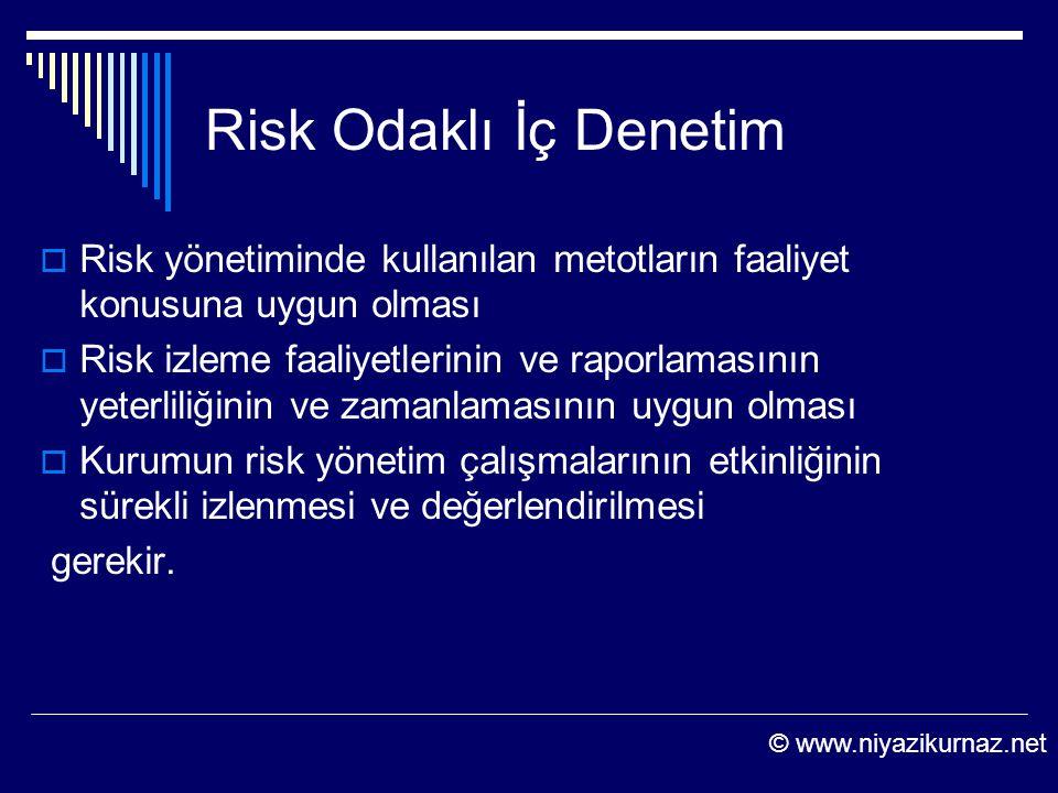 Risk Odaklı İç Denetim  Risk yönetiminde kullanılan metotların faaliyet konusuna uygun olması  Risk izleme faaliyetlerinin ve raporlamasının yeterli