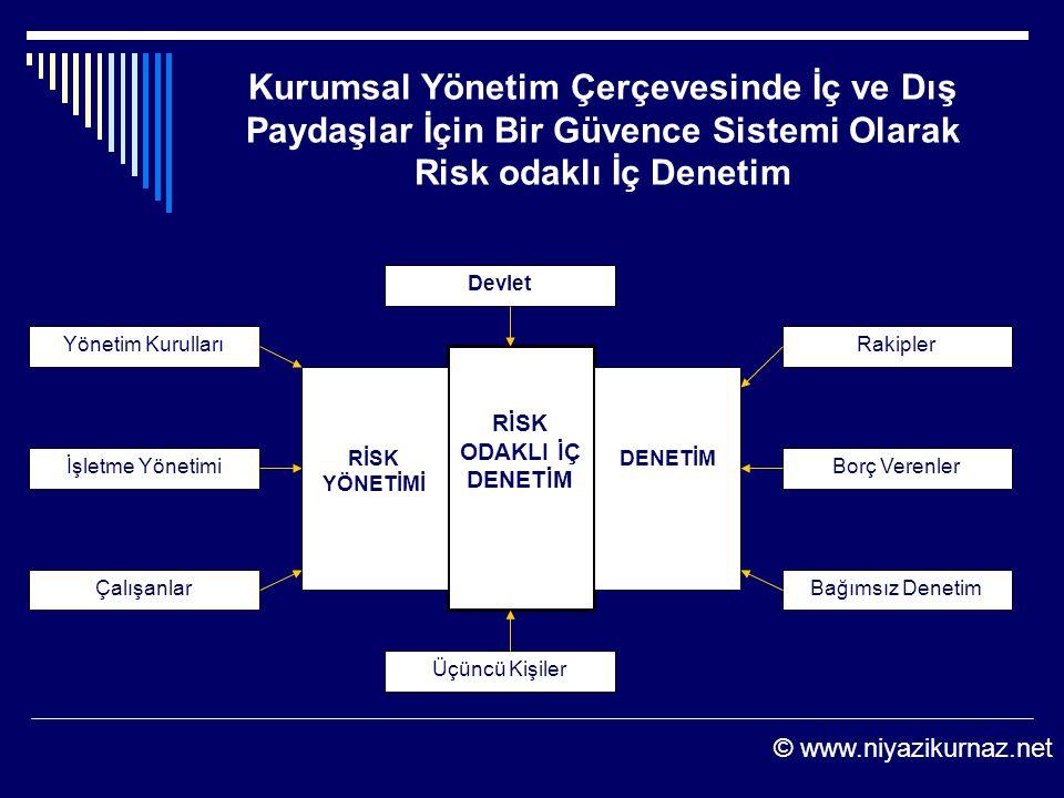 Kurumsal Yönetim Çerçevesinde İç ve Dış Paydaşlar İçin Bir Güvence Sistemi Olarak Risk odaklı İç Denetim Yönetim Kurulları İşletme Yönetimi Çalışanlar
