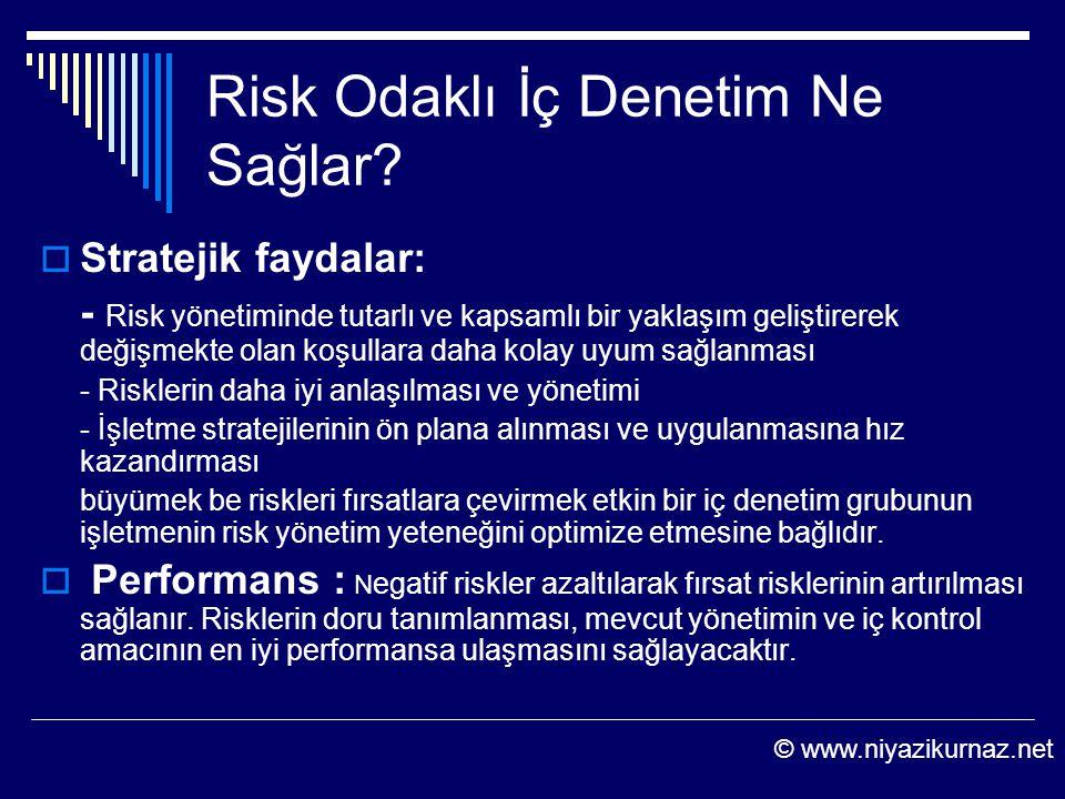 Risk Odaklı İç Denetim Ne Sağlar?  Stratejik faydalar: - Risk yönetiminde tutarlı ve kapsamlı bir yaklaşım geliştirerek değişmekte olan koşullara dah