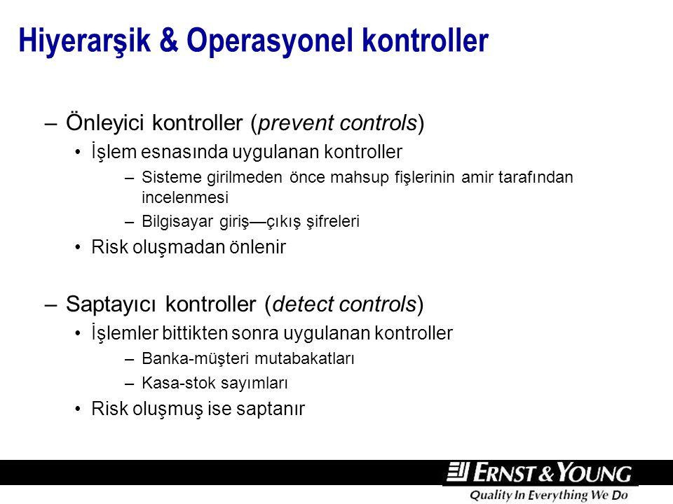 Hiyerarşik & Operasyonel kontroller –Önleyici kontroller (prevent controls) İşlem esnasında uygulanan kontroller –Sisteme girilmeden önce mahsup fişle