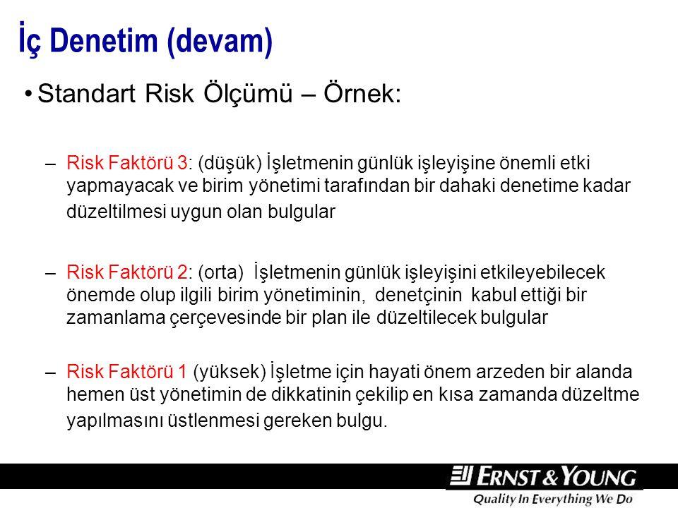 İç Denetim (devam) Standart Risk Ölçümü – Örnek: –Risk Faktörü 3: (düşük) İşletmenin günlük işleyişine önemli etki yapmayacak ve birim yönetimi tarafı
