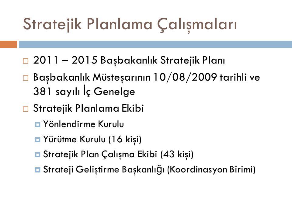 Stratejik Planlama Çalışmaları  2011 – 2015 Başbakanlık Stratejik Planı  Başbakanlık Müsteşarının 10/08/2009 tarihli ve 381 sayılı İ ç Genelge  Str