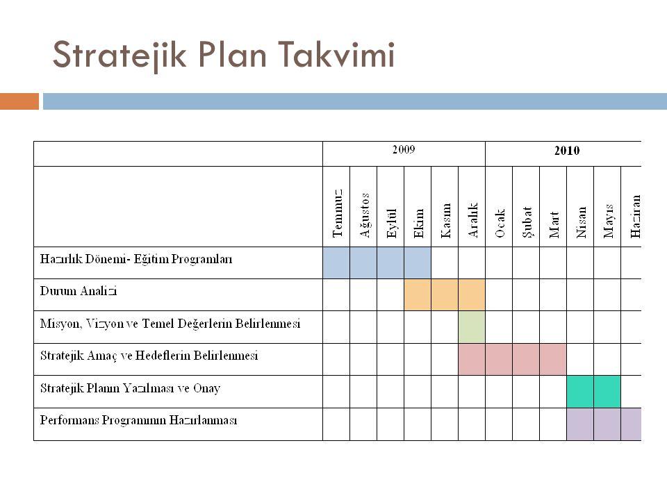 Stratejik Plan Takvimi