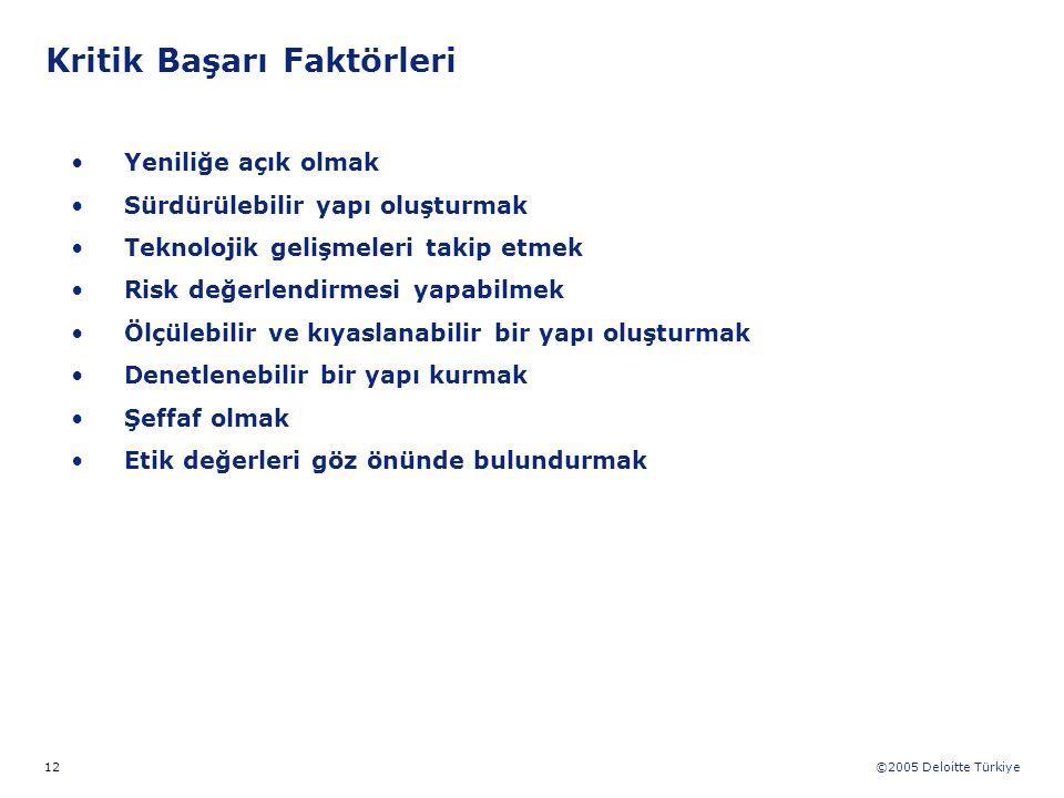 ©2005 Deloitte Türkiye 12 Kritik Başarı Faktörleri Yeniliğe açık olmak Sürdürülebilir yapı oluşturmak Teknolojik gelişmeleri takip etmek Risk değerlen