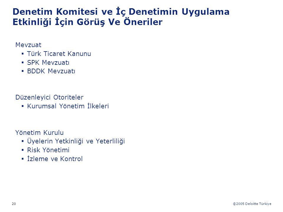 ©2005 Deloitte Türkiye 20 Mevzuat  Türk Ticaret Kanunu  SPK Mevzuatı  BDDK Mevzuatı Düzenleyici Otoriteler  Kurumsal Yönetim İlkeleri Yönetim Kuru