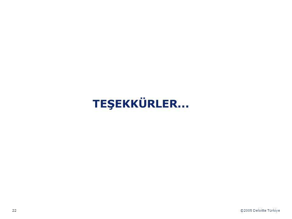 ©2005 Deloitte Türkiye 22 TEŞEKKÜRLER...