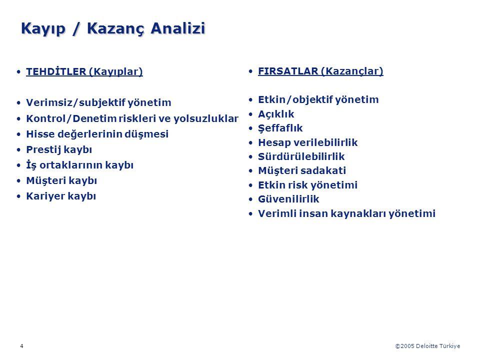 ©2005 Deloitte Türkiye 4 TEHDİTLER (Kayıplar) Verimsiz/subjektif yönetim Kontrol/Denetim riskleri ve yolsuzluklar Hisse değerlerinin düşmesi Prestij k