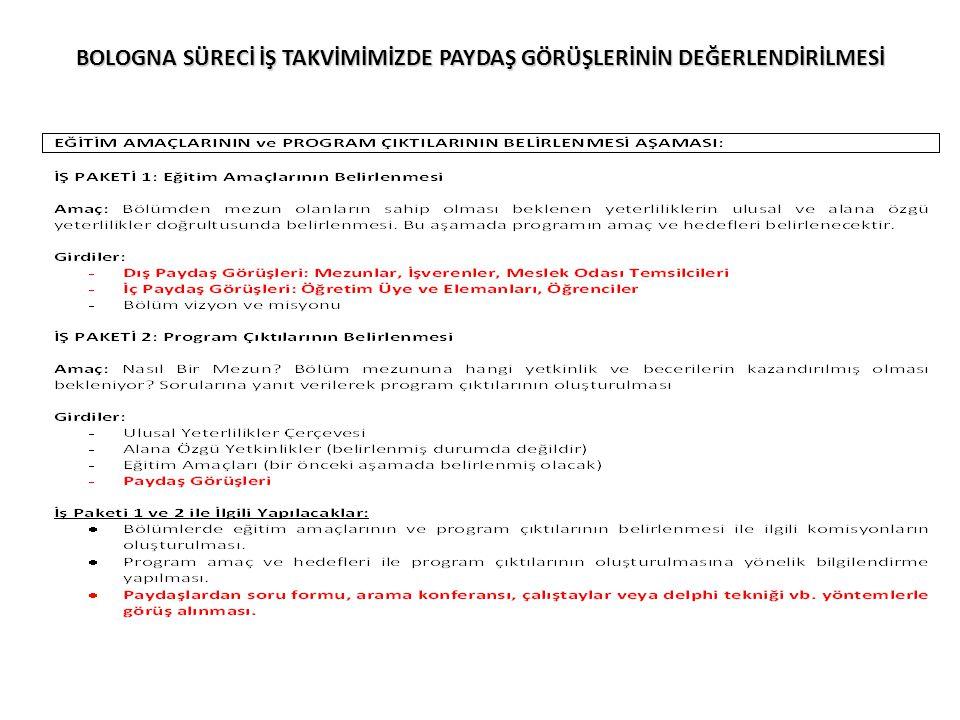 Fakülte Bologna Komisyonunda 1.Paydaşlarımız kimlerdir.