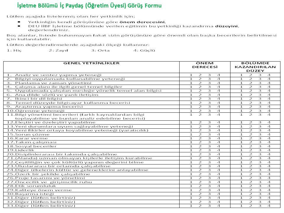 İşletme Bölümü İç Paydaş (Öğretim Üyesi) Görüş Formu