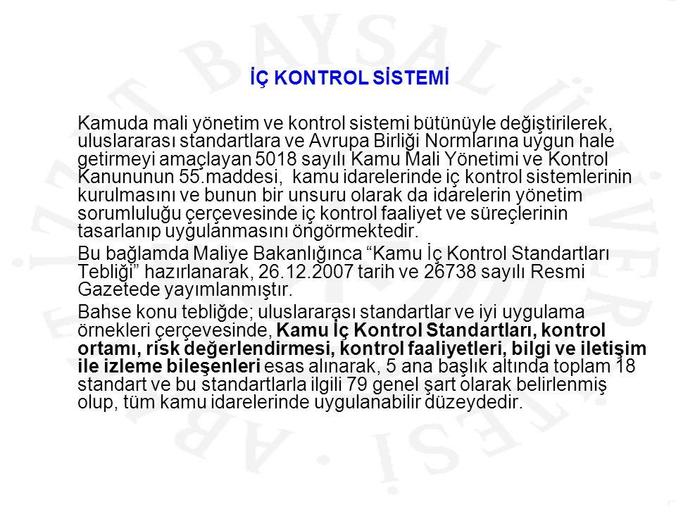 İÇ KONTROL BİLEŞENLERİ 1-Kontrol Ortamı Standartları (4 adet standart) Standart: 1.
