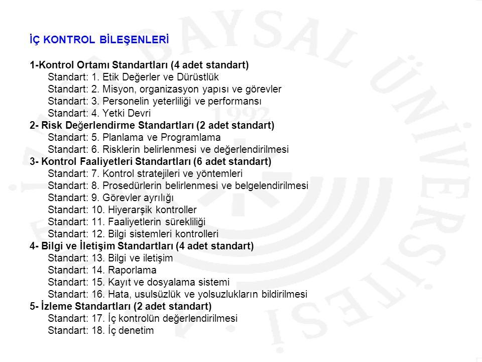 İÇ KONTROL BİLEŞENLERİ 1-Kontrol Ortamı Standartları (4 adet standart) Standart: 1. Etik Değerler ve Dürüstlük Standart: 2. Misyon, organizasyon yapıs