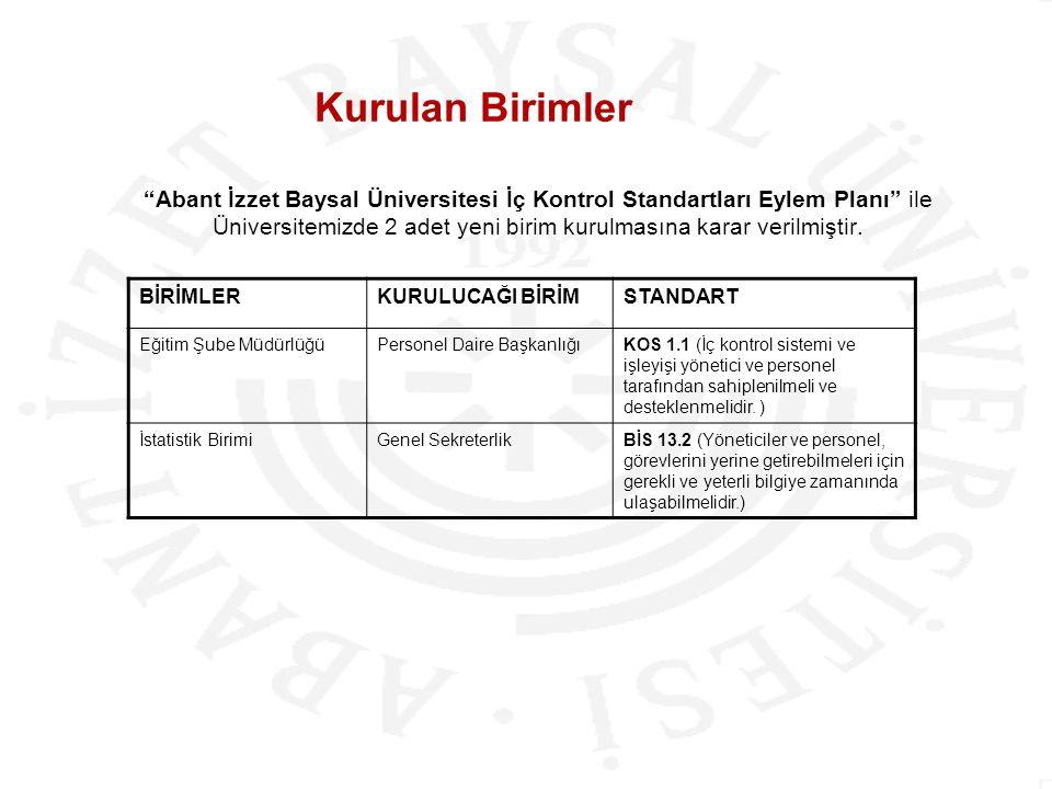 """Kurulan Birimler """"Abant İzzet Baysal Üniversitesi İç Kontrol Standartları Eylem Planı"""" ile Üniversitemizde 2 adet yeni birim kurulmasına karar verilmi"""