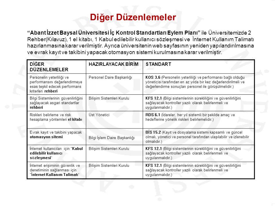 """Diğer Düzenlemeler """"Abant İzzet Baysal Üniversitesi İç Kontrol Standartları Eylem Planı"""" ile Üniversitemizde 2 Rehber(Kılavuz), 1 el kitabı, 1 Kabul e"""