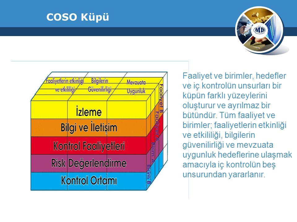COSO Küpü Faaliyet ve birimler, hedefler ve iç kontrolün unsurları bir küpün farklı yüzeylerini oluşturur ve ayrılmaz bir bütündür.