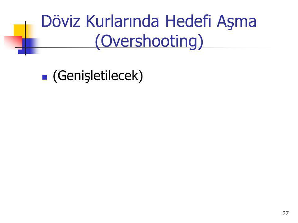 27 Döviz Kurlarında Hedefi Aşma (Overshooting) (Genişletilecek)