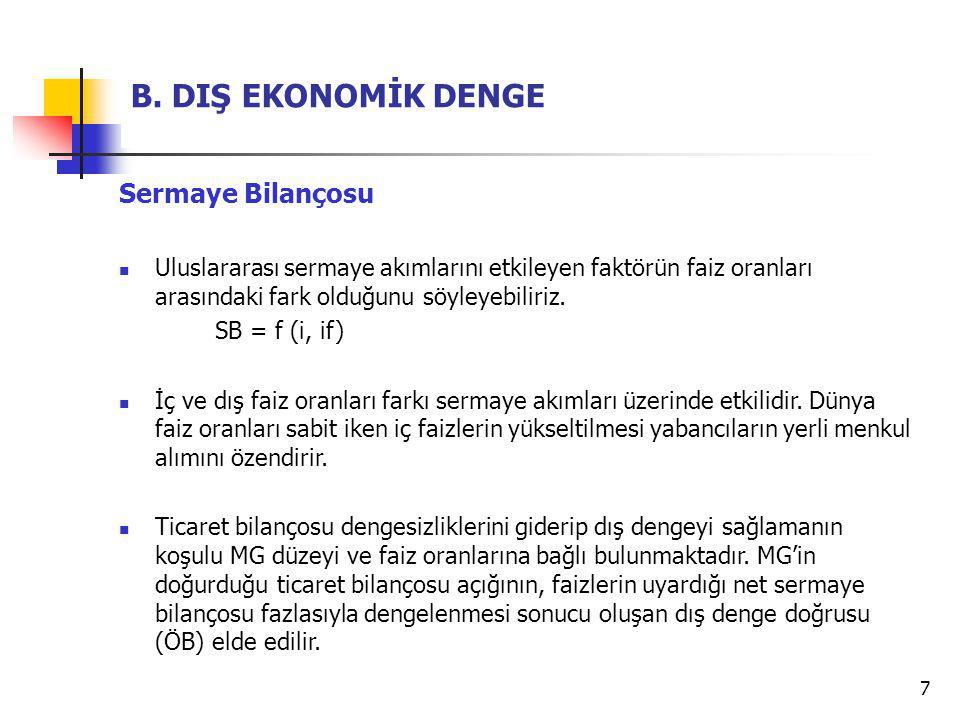 7 B. DIŞ EKONOMİK DENGE Sermaye Bilançosu Uluslararası sermaye akımlarını etkileyen faktörün faiz oranları arasındaki fark olduğunu söyleyebiliriz. SB
