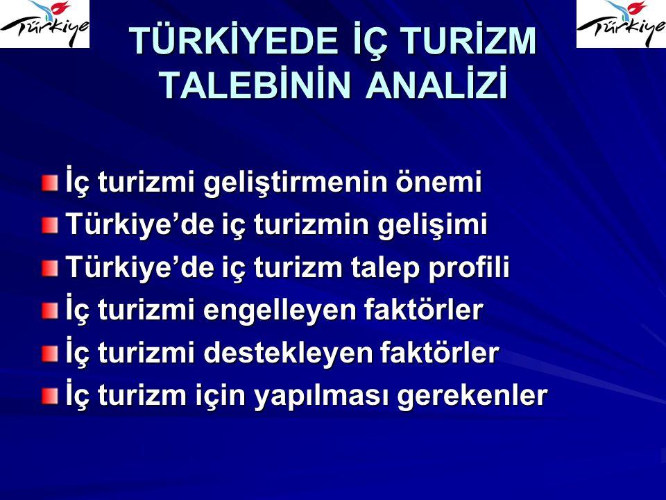 TÜRKİYEDE İÇ TURİZM TALEBİNİN ANALİZİ İç turizmi geliştirmenin önemi Türkiye'de iç turizmin gelişimi Türkiye'de iç turizm talep profili İç turizmi eng